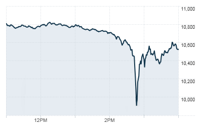 50 dow jones flash crash